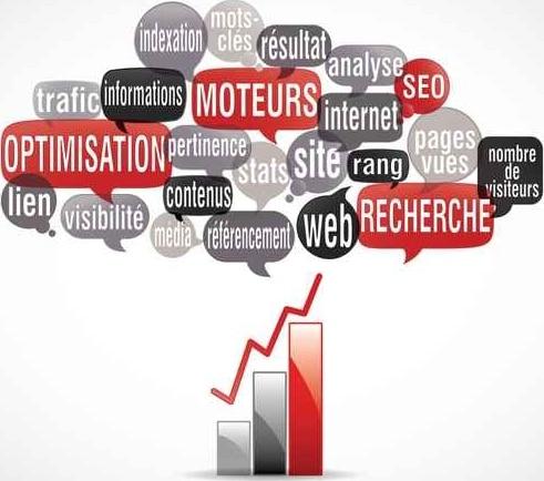 Faire un blog ne doit pas être juste une astuce pour faire plaisir aux moteurs de recherche, il doit suivre la méthode captivante de l'Institut du contenu