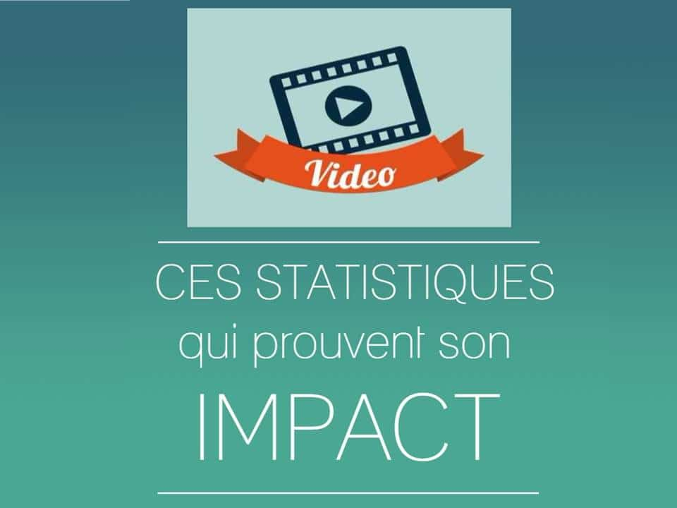 marketing de contenu : l'impact du video marketing et de la vidéo