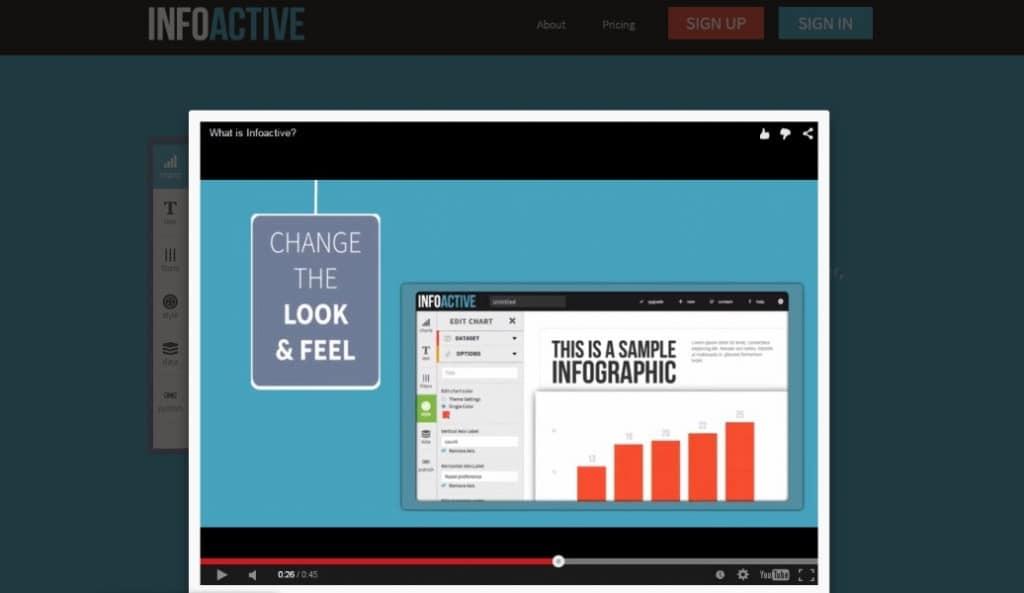 Institut du contenu a repéré le moyen de faire des infoactive des infographies collaboratives