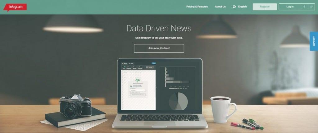 infogr.am un site pour faire ses infographies repéré par l'Institut du contenu