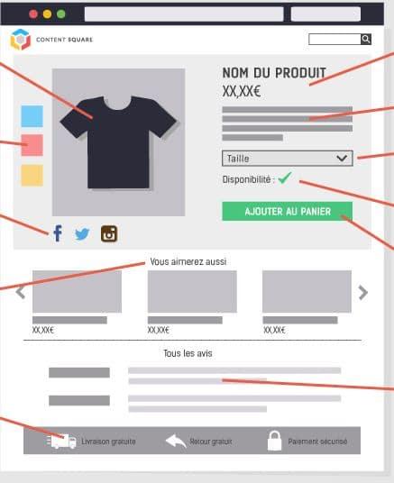 ecommerce ux : réussir sa page produit