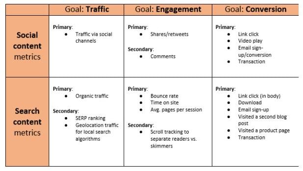 comparaison quokka réseaux sociaux SERP